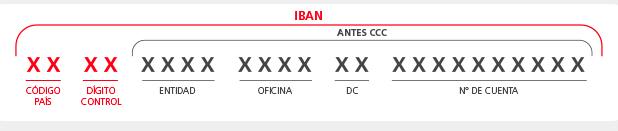 Santander for Oficinas la caixa santander